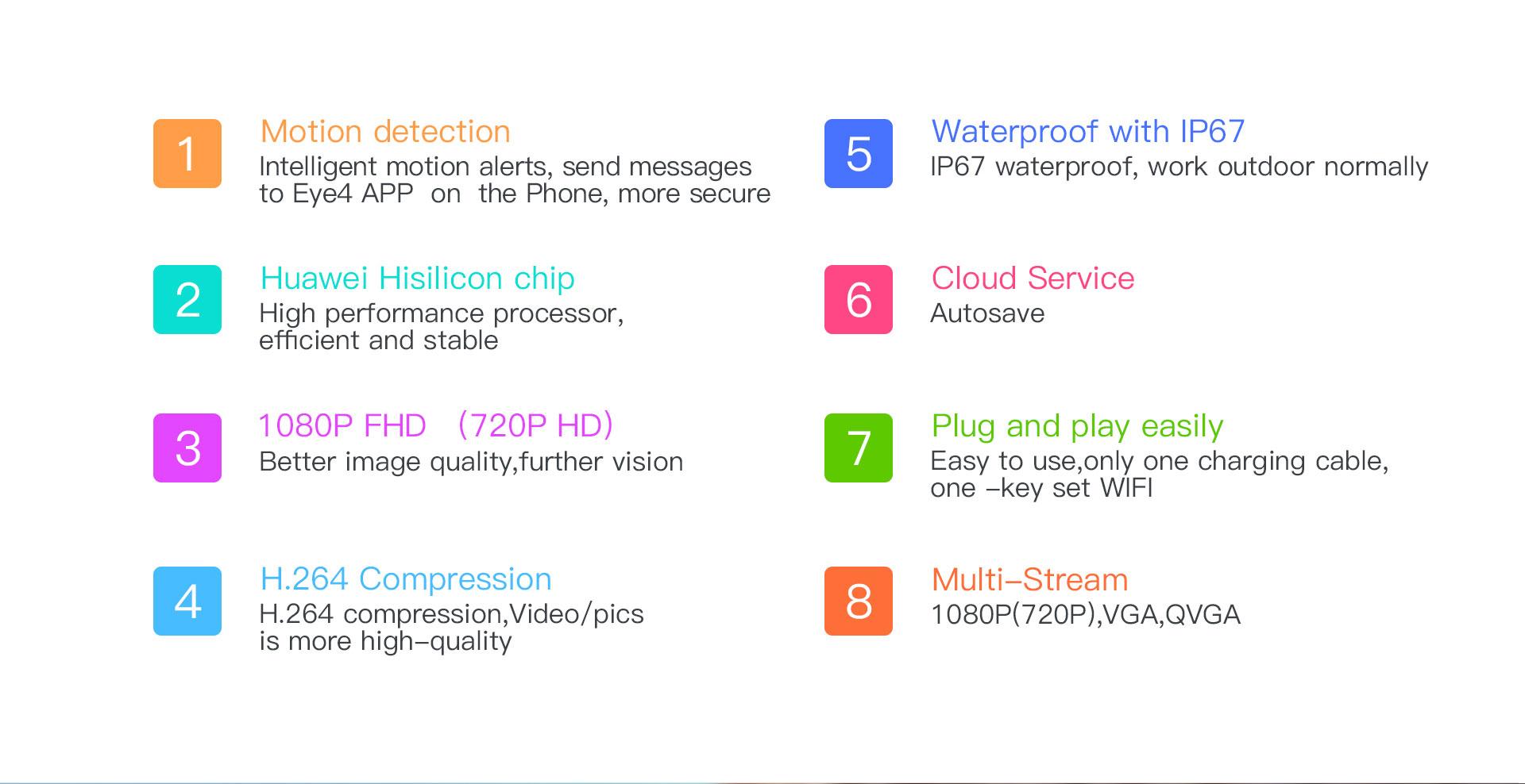 c16s outdoor ip camera features