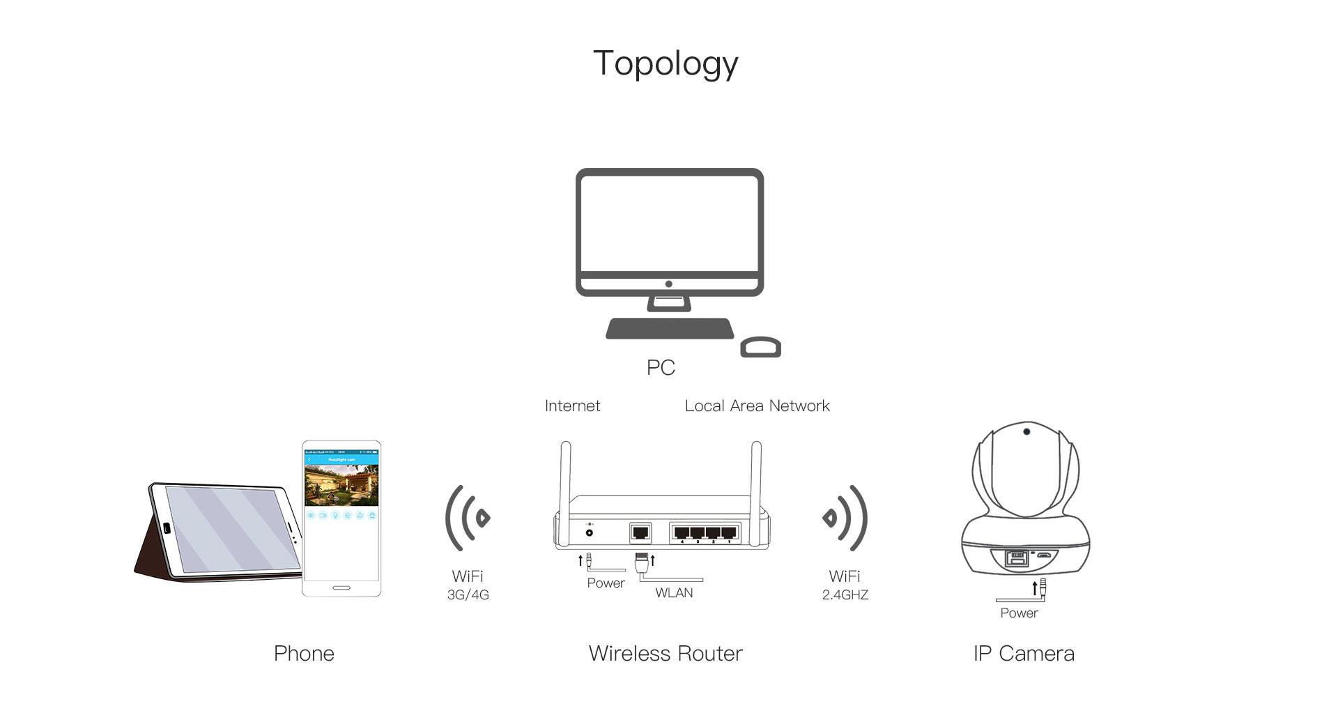 network-camera