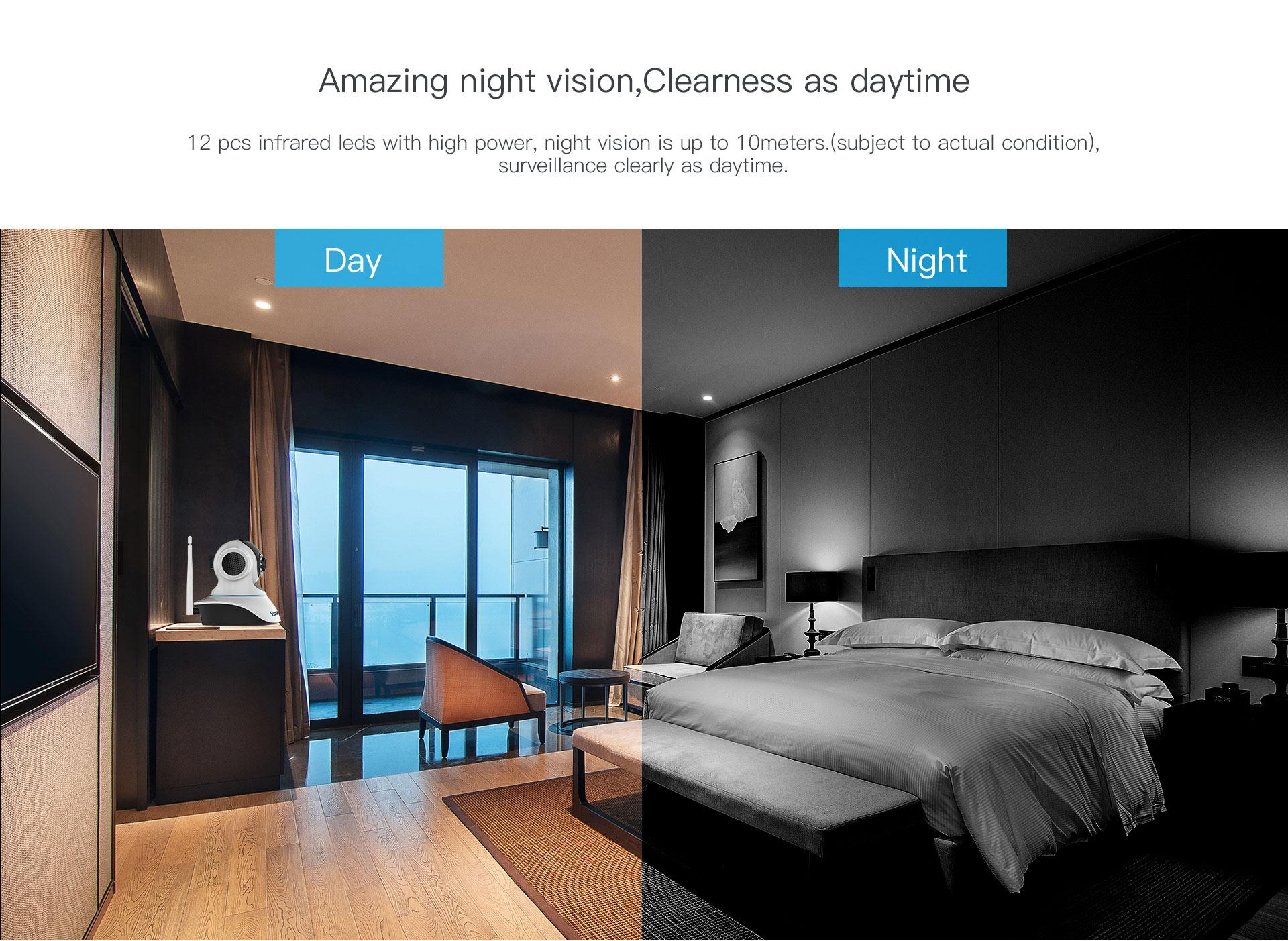 night vision network camera