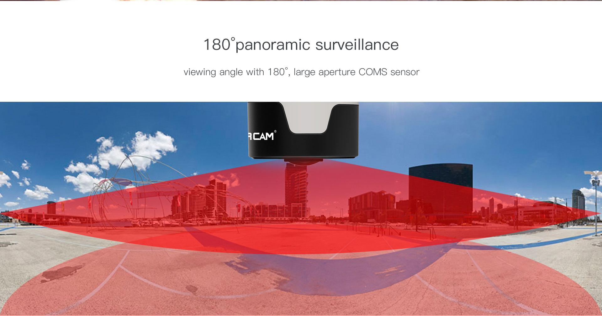 Panorama Outdoor Camera