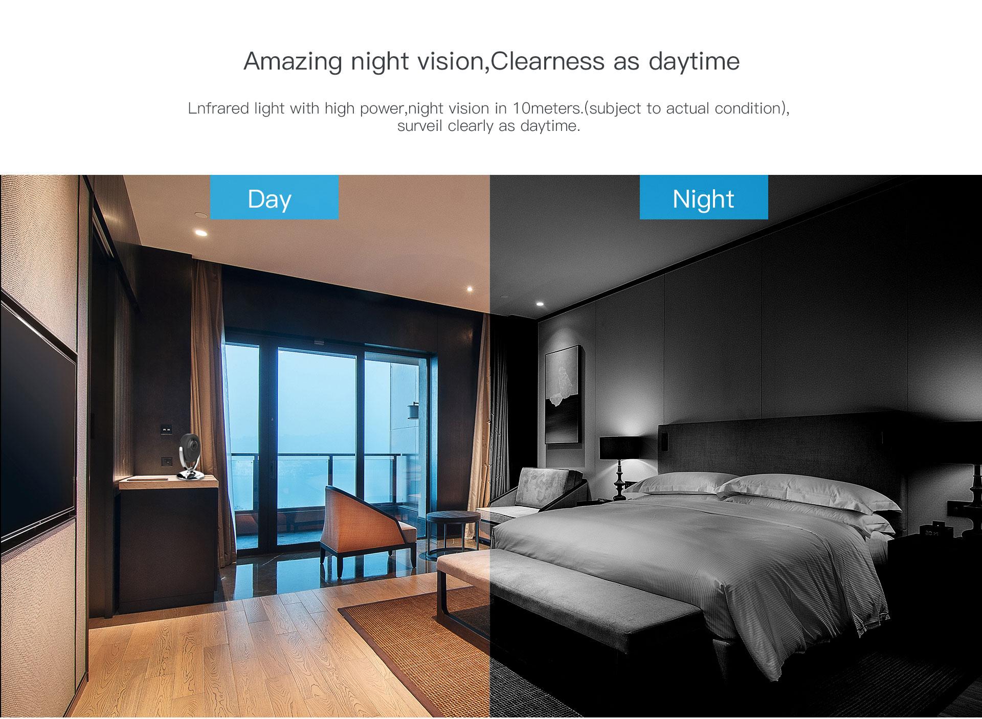 night vision cube camera