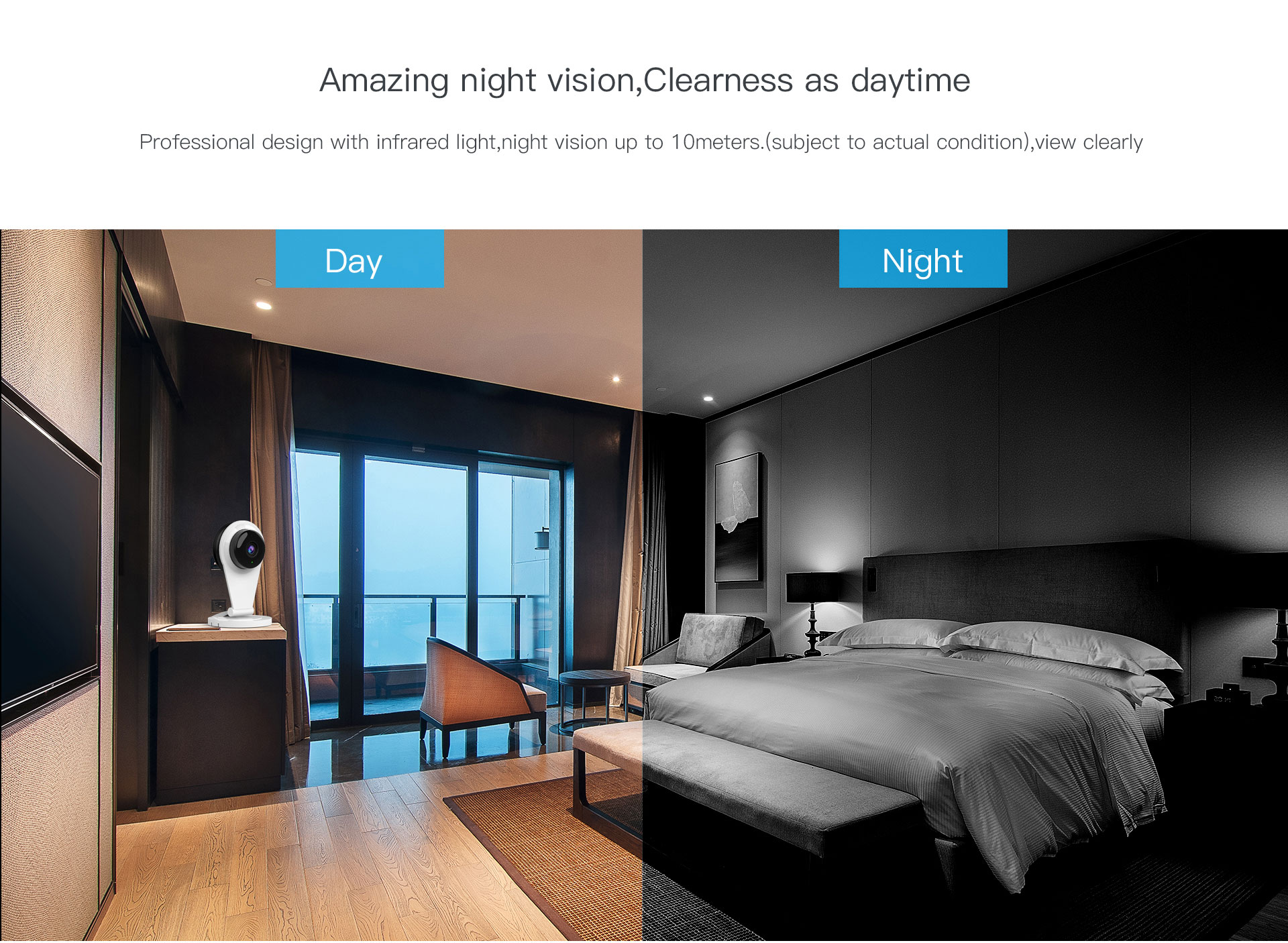 cube camera with night vision